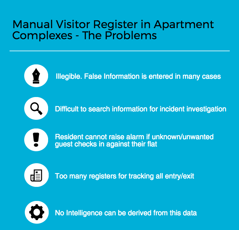 manual visitor register problems gatekeeper