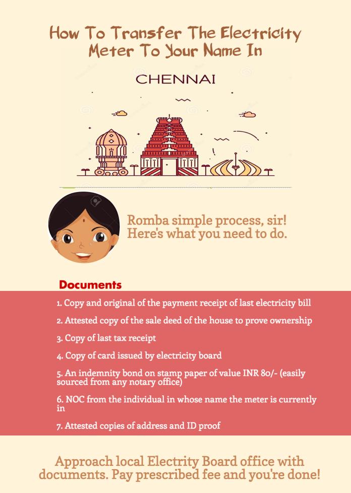 transfer electricity meter Chennai