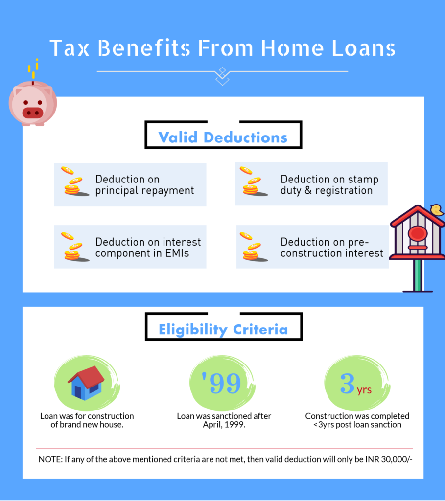 income-tax-home-loan